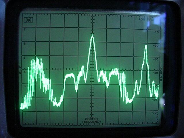 Hd radio monopoly hd radio farce for Farcical behavior